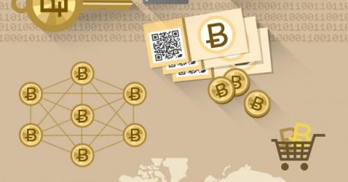 Bitcoin.Moneyc96d3.jpg