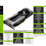 NVIDIAGeForceGTX108011Gbps.th.png